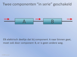 Componenten in Serie