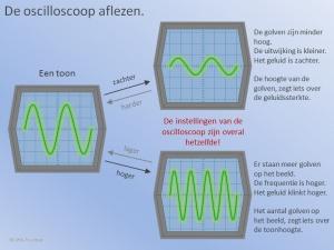 Een Oscilloscoop Aflezen