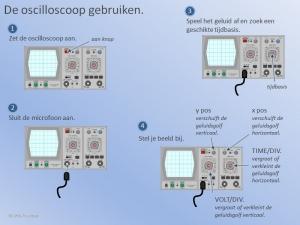 Een Oscilloscoop Instellen
