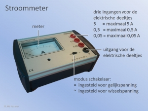 Een Stroommeter