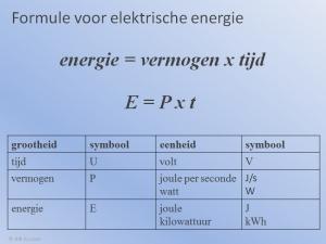 Formule Voor Elektrische Energie