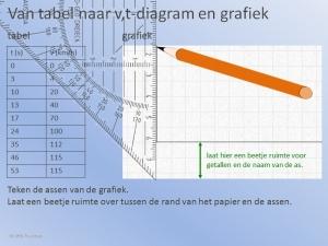 Grafieken Maken 02