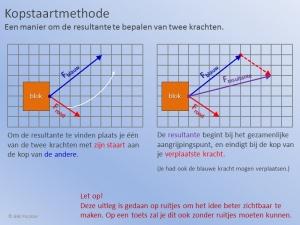 Kop Staart Methode voorbeeld 1
