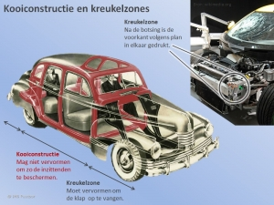 Kreukelzone en Kooiconstructie