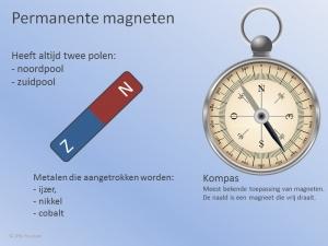 Magneten Kompas