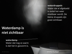 Onzichtbare Waterdamp