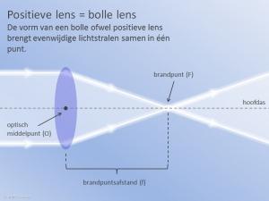 Positieve Lens