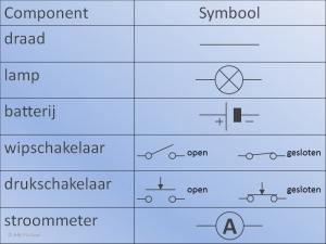 Schakelingen Tekenen Componenten
