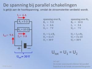 Spanning in een Parallelschakeling
