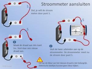 Stroommeter Aansluiten