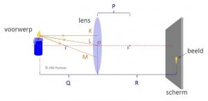 VR Onderdelen Lens