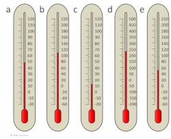 VR Thermometers Aflezen