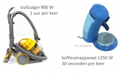 VR Twee Apparaten