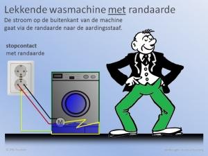 Wasmachine Met Randaarde