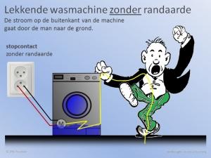 Wasmachine zonder Randaarde