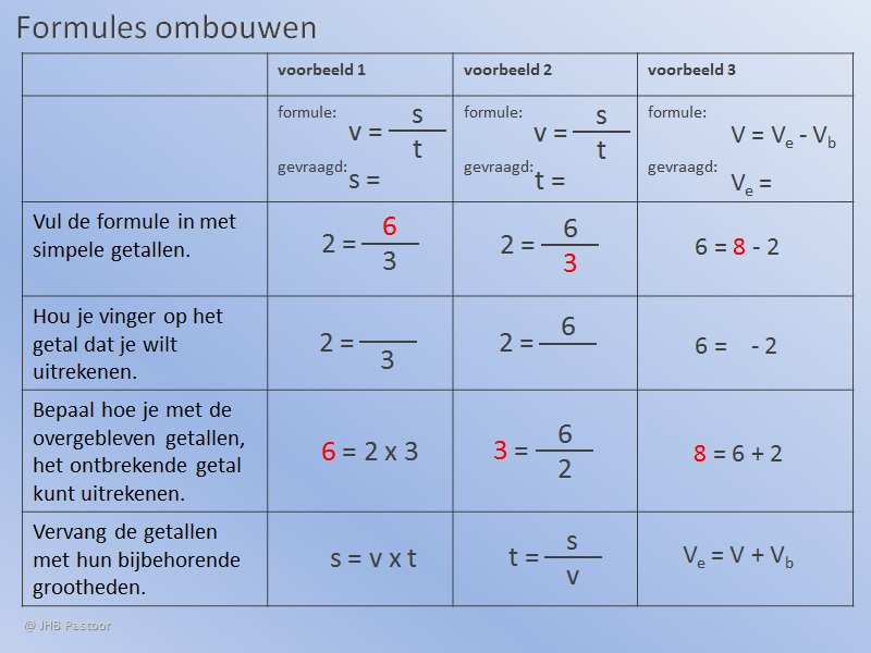 Hoe je Formules Ombouwt
