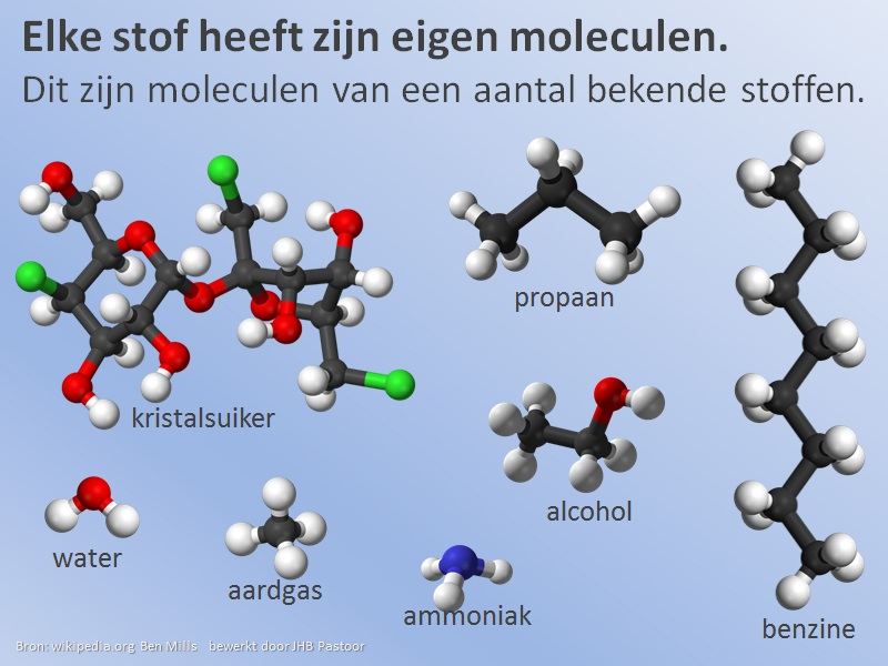 Model van Moleculen